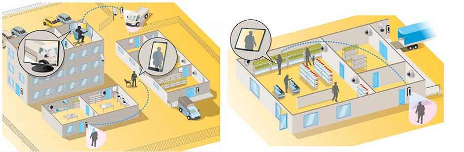 Axis A8105 E Network Door Station Everbest Technologies Ltd