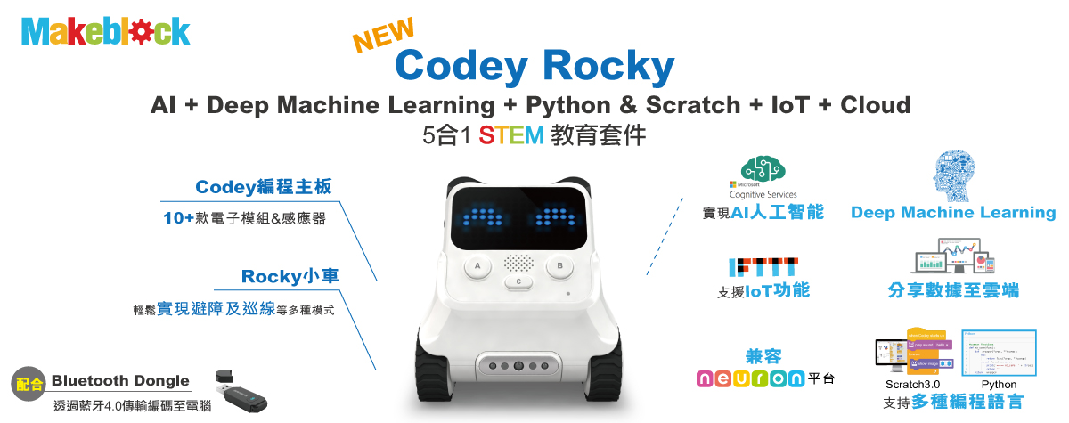 Codey-Rocky-Banner_for-EB-website-(1200×475)
